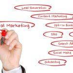 digital-marketing-1497211